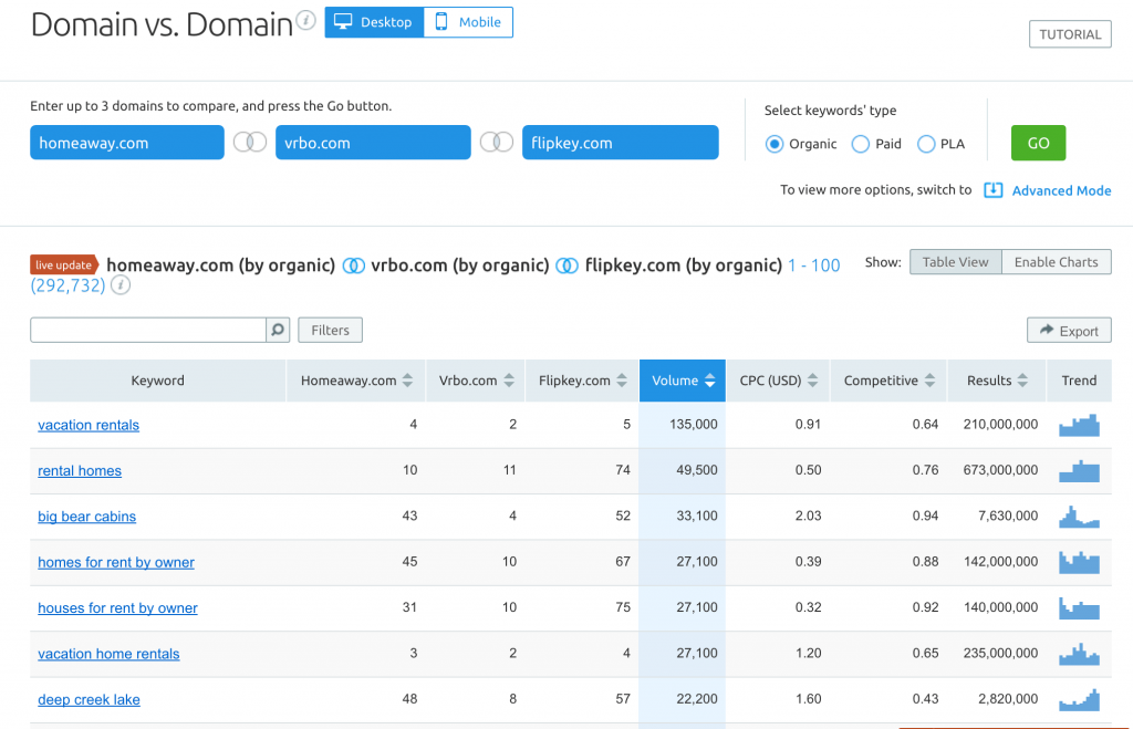 domain-vs-domain-tool