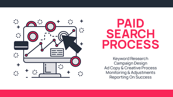 paid search process