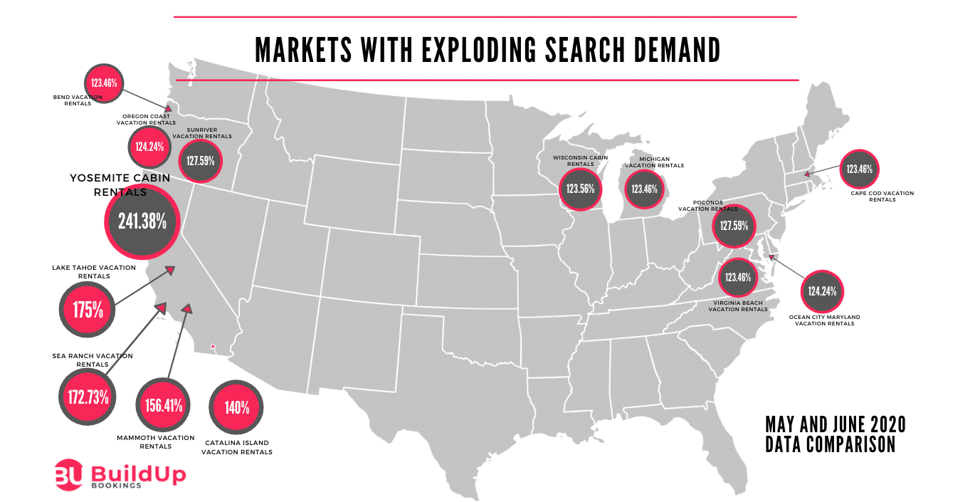 Markets With Exploding Search Demand1 1